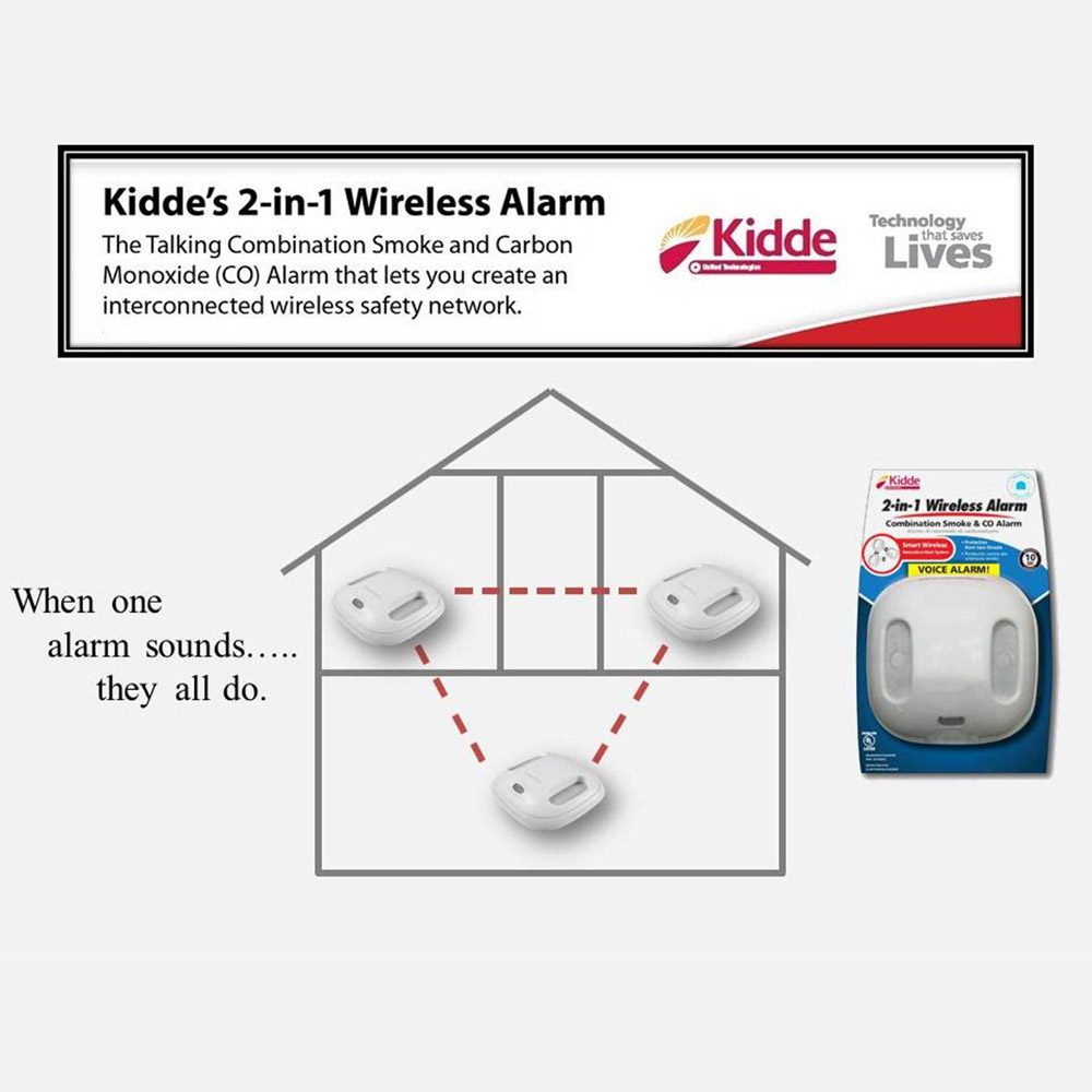 interconnected smoke alarm wiring changing smoke alarms   elsavadorla Smoke Detector Interconnect Wiring Diagram for Houses 2Wire Smoke Detector Wiring