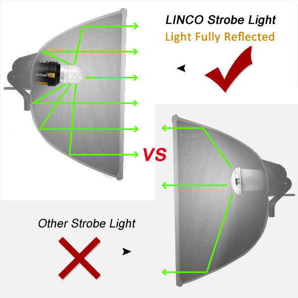Linco Lincostore Studio Lighting Strobe Flash Photo