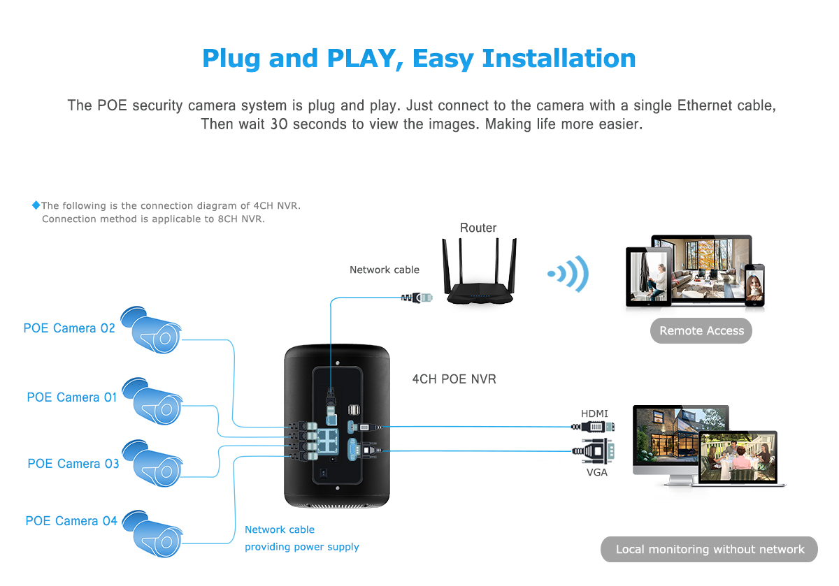 4 8ch 5mp Poe Outdoor Nvr Ir Cctv Home Security System Ip Camera Wiring Diagram Wired Kit 1t 2t