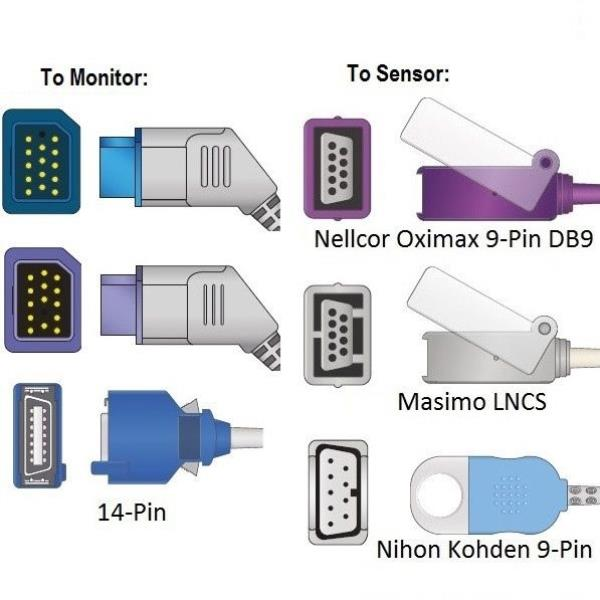 Details about Cables and Sensors Nihon Kohden SpO2 Adapter Cable