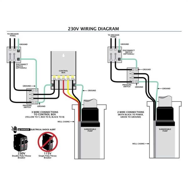 DIAGRAM] Fuse Box To 3 Wire Well Pump Wiring Diagram FULL Version HD  Quality Wiring Diagram - EDUDIAGRAMS.CONDITIONSENSEIGNANTES.FRedudiagrams.conditionsenseignantes.fr