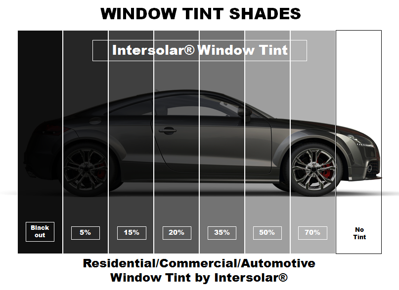 2 Ply Window Tint Black Solar Residential Commercial