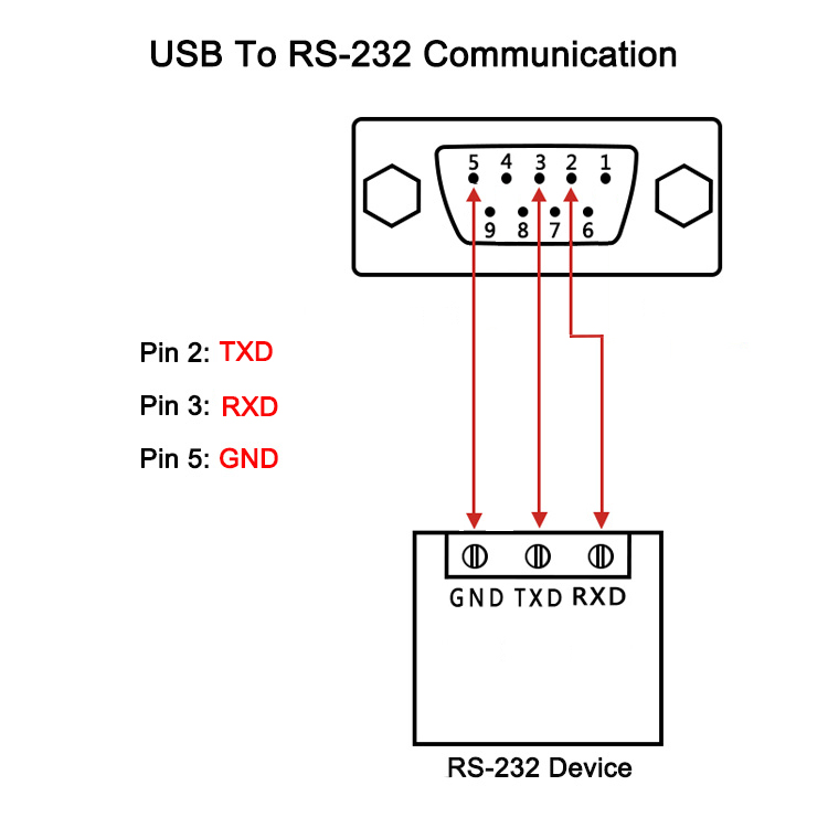 9 Pin DB9 Female Serial to USB RS232 Adapter Converter