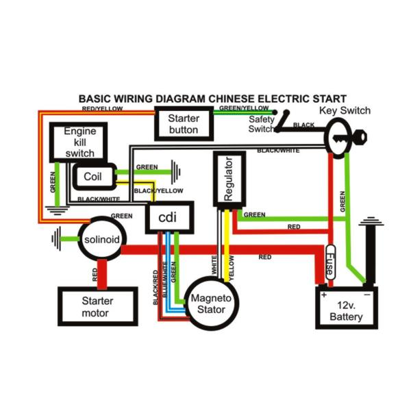 full wiring harness loom 150 200 250 300cc atv quad buggy electric start engines ebay. Black Bedroom Furniture Sets. Home Design Ideas