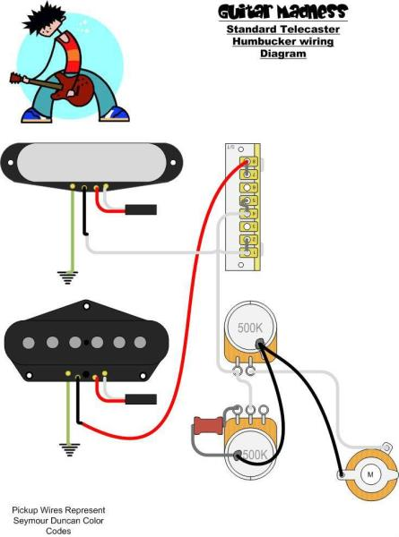 Details about Telecaster wiring kit for Humbuckers on