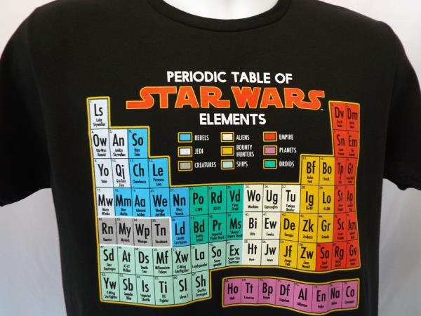 Periodic table of star wars elements chart shirt 2xl comicon new we may have other sizes and colors in our ebay store urtaz Image collections