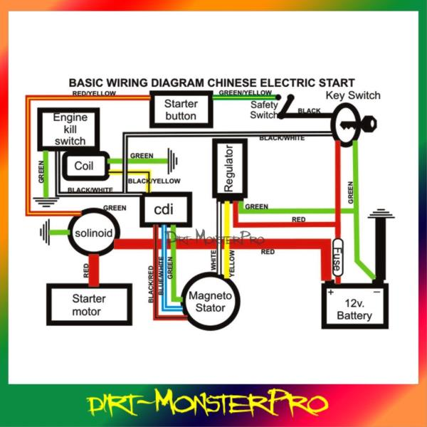 magnificent chinese 250cc wiring schematic gk vignette schematic home wiring basics with illustrations 250cc buggy wiring harness wiring diagram