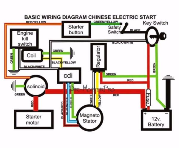 Yerf Dog 150cc Go Kart Wiring Diagram | Gy6 Buggy Wiring Diagram |  | Dog Breeds