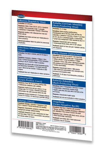 Details about Infectious Diseases I - Medical Pocket Chart Quick Reference  Guide