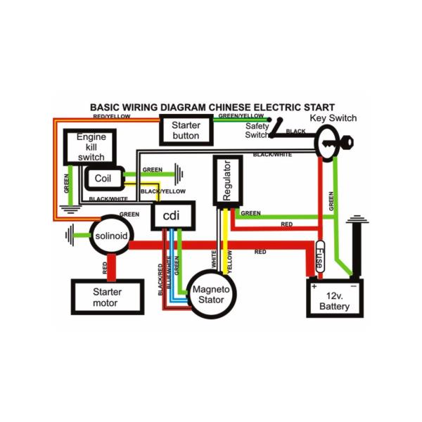 Lifan 125Cc Wiring Diagram from i.frg.im