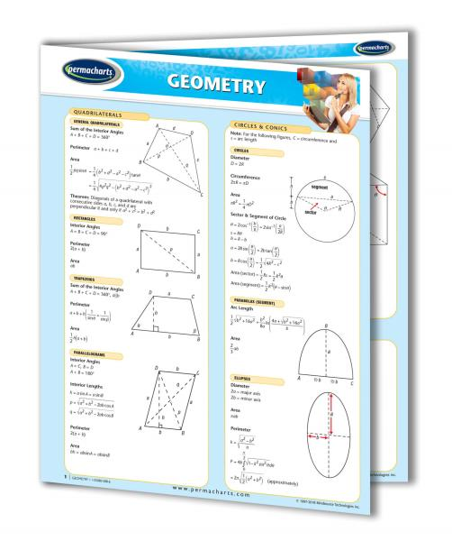 Home-Schooling Guides 4-Chart Bundle Quick Reference Guides by Permacharts Pre-K to Grade 2