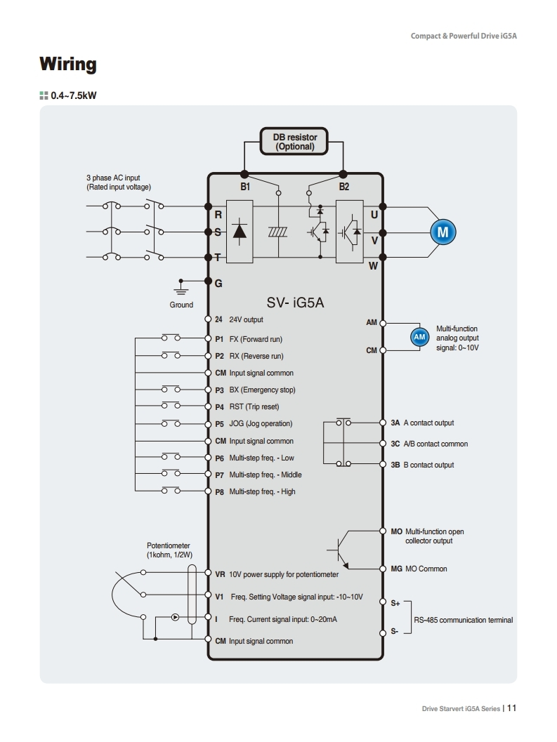Colorful Abb Acs 600 Wiring Diagram Picture Collection - Wiring ...