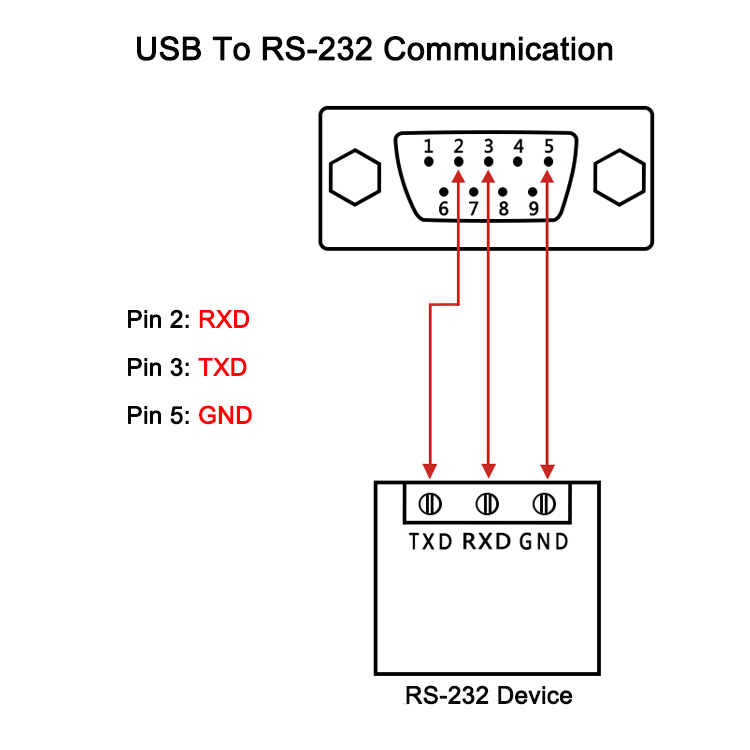 dtech 10ft usb to serial ftdi cable rs232 db9 male port adapter USB to DB9 Wiring-Diagram ftdi chip converter cable windows 10 7 mac allows pc to connect serial device that makes communication through com port