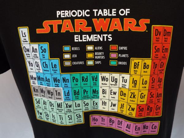 Periodic table of star wars elements chart shirt 2xl ultimate we may have other sizes and colors in our ebay store urtaz Images
