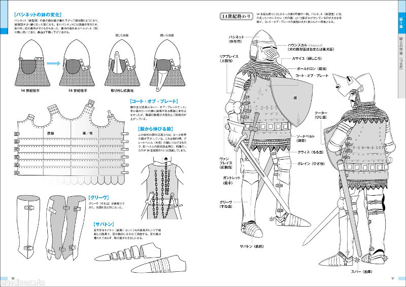how to draw weapons book