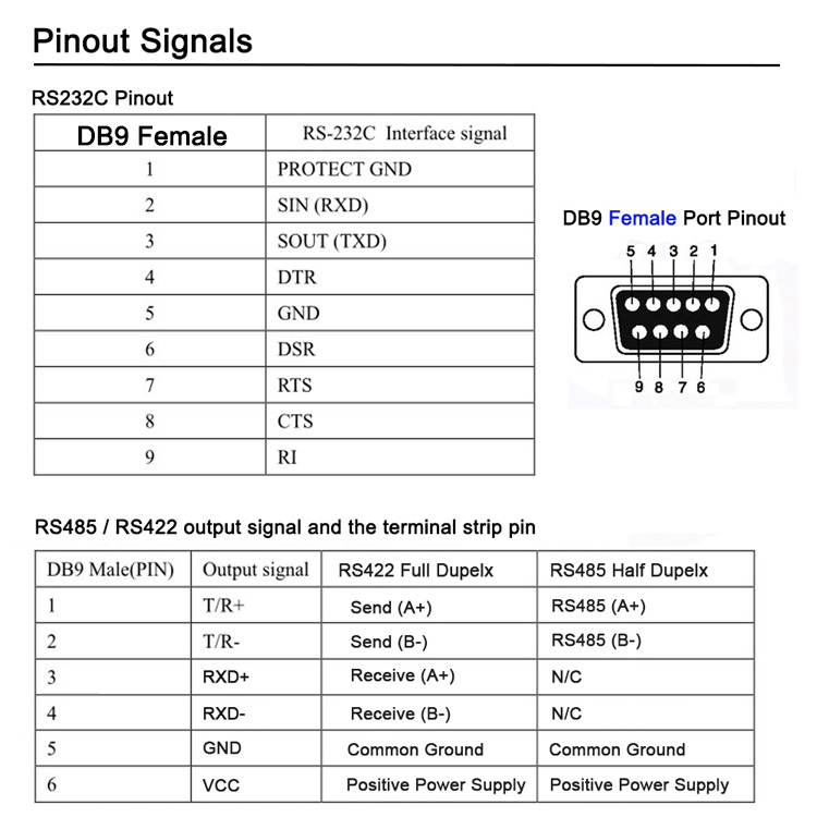 pretty 232 to 485 wiring diagram serial connector gallery, Wiring diagram