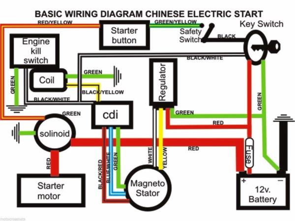 full electrics wiring harness coil cdi 50 70 110cc atv quad bike 1964 ford truck wiring diagram full electrics wiring harness coil cdi 50 70 110cc atv quad bike buggy go kart